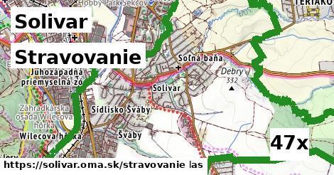 stravovanie v Solivar