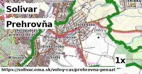 prehrovňa v Solivar