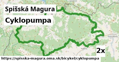 ilustračný obrázok k Cyklopumpa, Spišská Magura
