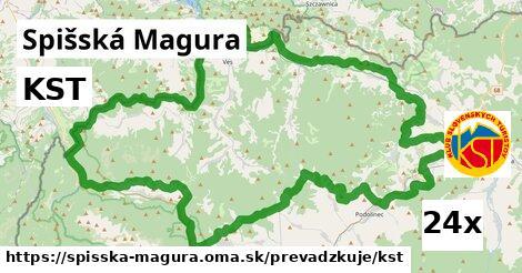 ilustračný obrázok k KST, Spišská Magura
