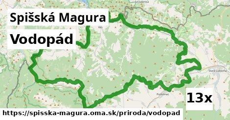ilustračný obrázok k Vodopád, Spišská Magura