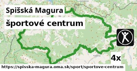 ilustračný obrázok k športové centrum, Spišská Magura