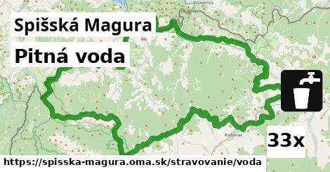 ilustračný obrázok k Pitná voda, Spišská Magura