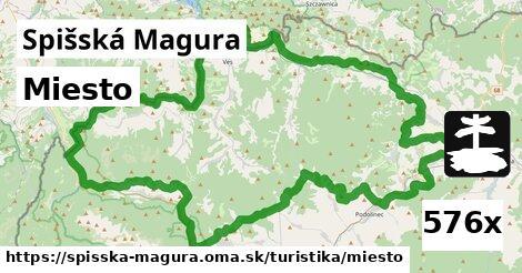 ilustračný obrázok k Miesto, Spišská Magura