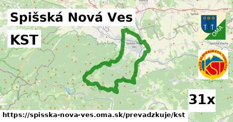 KST, Spišská Nová Ves