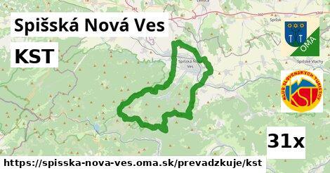KST v Spišská Nová Ves