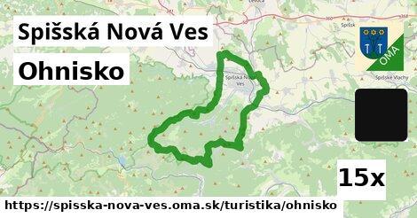 Ohnisko, Spišská Nová Ves