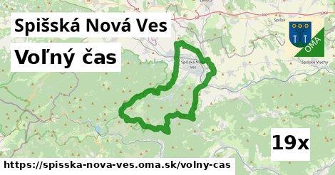 voľný čas v Spišská Nová Ves