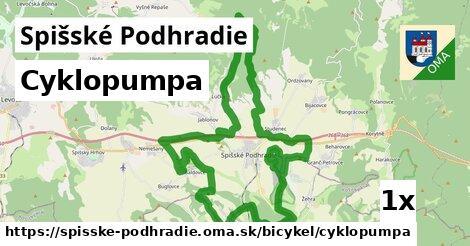 ilustračný obrázok k Cyklopumpa, Spišské Podhradie
