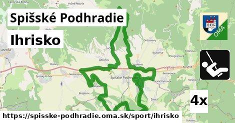 Ihrisko, Spišské Podhradie