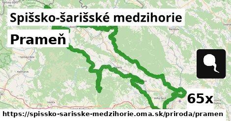 ilustračný obrázok k Prameň, Spišsko-šarišské medzihorie