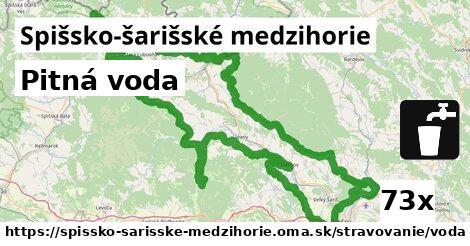 ilustračný obrázok k Pitná voda, Spišsko-šarišské medzihorie