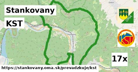 ilustračný obrázok k KST, Stankovany