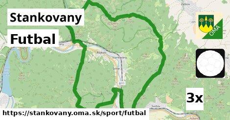 ilustračný obrázok k Futbal, Stankovany