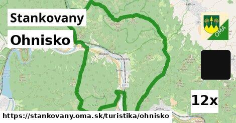 ilustračný obrázok k Ohnisko, Stankovany