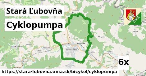 Cyklopumpa, Stará Ľubovňa