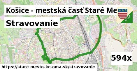 stravovanie v Košice - mestská časť Staré Mesto
