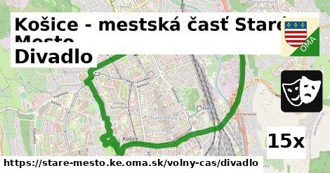 divadlo v Košice - mestská časť Staré Mesto