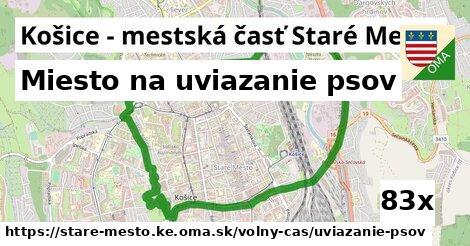 miesto na uviazanie psov v Košice - mestská časť Staré Mesto