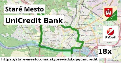 UniCredit Bank v Staré Mesto