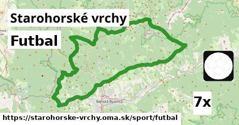 ilustračný obrázok k Futbal, Starohorské vrchy