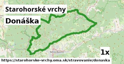 ilustračný obrázok k Donáška, Starohorské vrchy