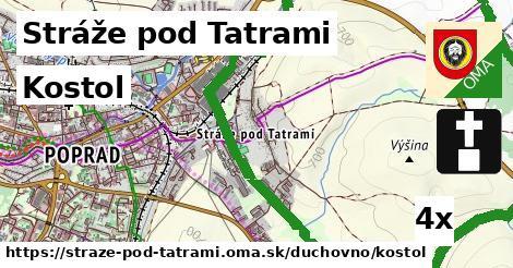 kostol v Stráže pod Tatrami