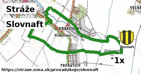 ilustračný obrázok k Slovnaft, Stráže