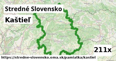 kaštieľ v Stredné Slovensko