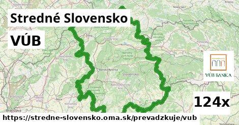 VÚB v Stredné Slovensko