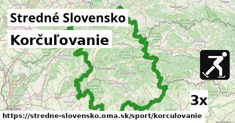 korčuľovanie v Stredné Slovensko
