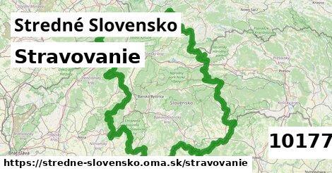 stravovanie v Stredné Slovensko