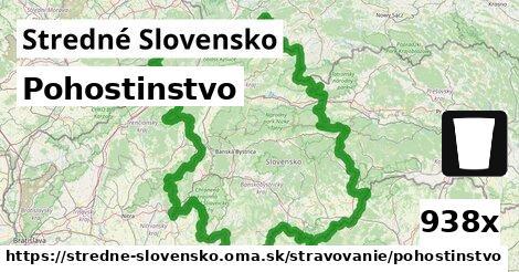 pohostinstvo v Stredné Slovensko