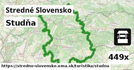 studňa v Stredné Slovensko