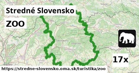 ZOO v Stredné Slovensko