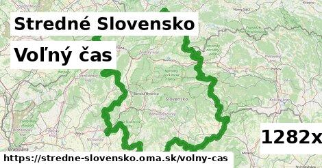 voľný čas v Stredné Slovensko