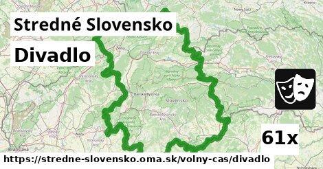 ilustračný obrázok k Divadlo, Stredné Slovensko