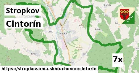 Cintorín, Stropkov
