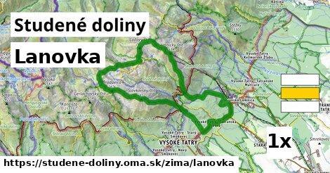 ilustračný obrázok k Lanovka, Studené doliny