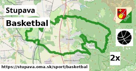 basketbal v Stupava