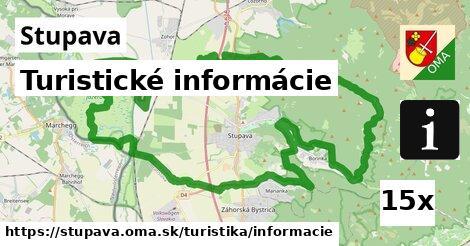 turistické informácie v Stupava