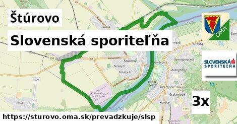 Slovenská sporiteľňa v Štúrovo