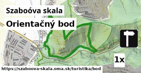 orientačný bod v Szaboóva skala