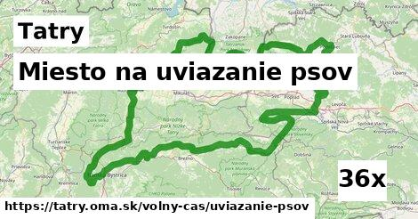 ilustračný obrázok k Miesto na uviazanie psov, Tatry