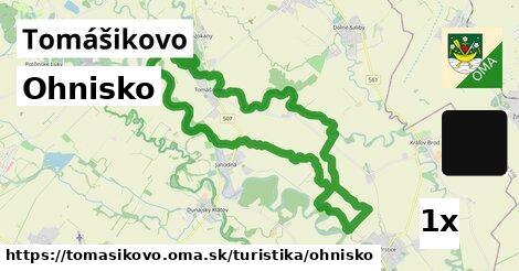 ilustračný obrázok k Ohnisko, Tomášikovo
