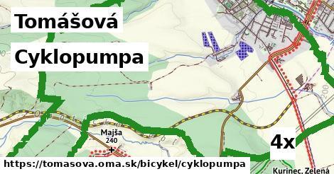 ilustračný obrázok k Cyklopumpa, Tomášová
