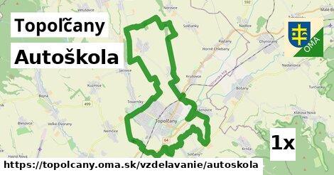 autoškola v Topoľčany