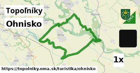 ilustračný obrázok k Ohnisko, Topoľníky
