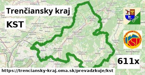 ilustračný obrázok k KST, Trenčiansky kraj