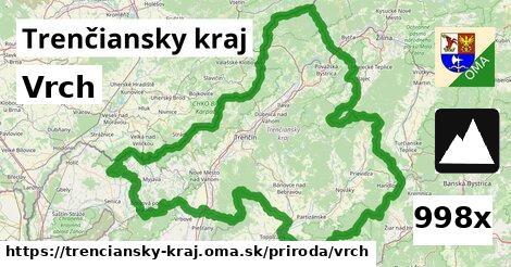 Vrch, Trenčiansky kraj